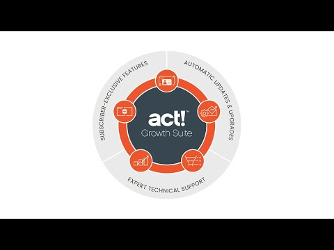 Introducing the New Act! Growth Suite