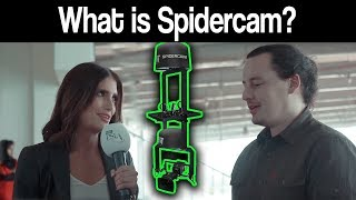 What is Spidercam? | PSL