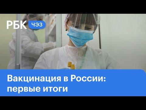 Вакцинация от коронавируса COVID-19 в России: итоги первых дней