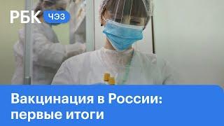 Вакцинация от коронавируса COVID 19 в России итоги первых дней