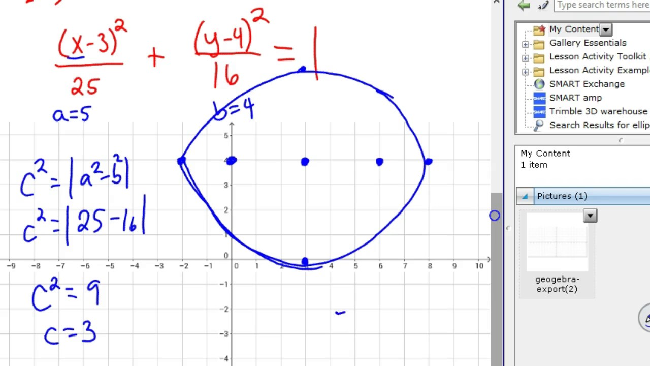 how to draw graph of a function