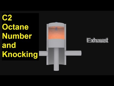 C2 Octane Number and Knocking [SL IB Chemistry]