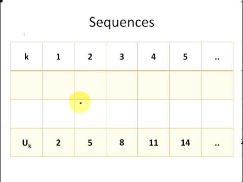 Discrete Mathematics : Sequences