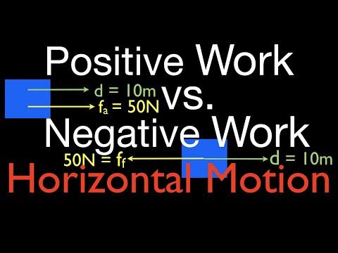 Physics, Positive Work vs. Negative Work for Horizontal Motion