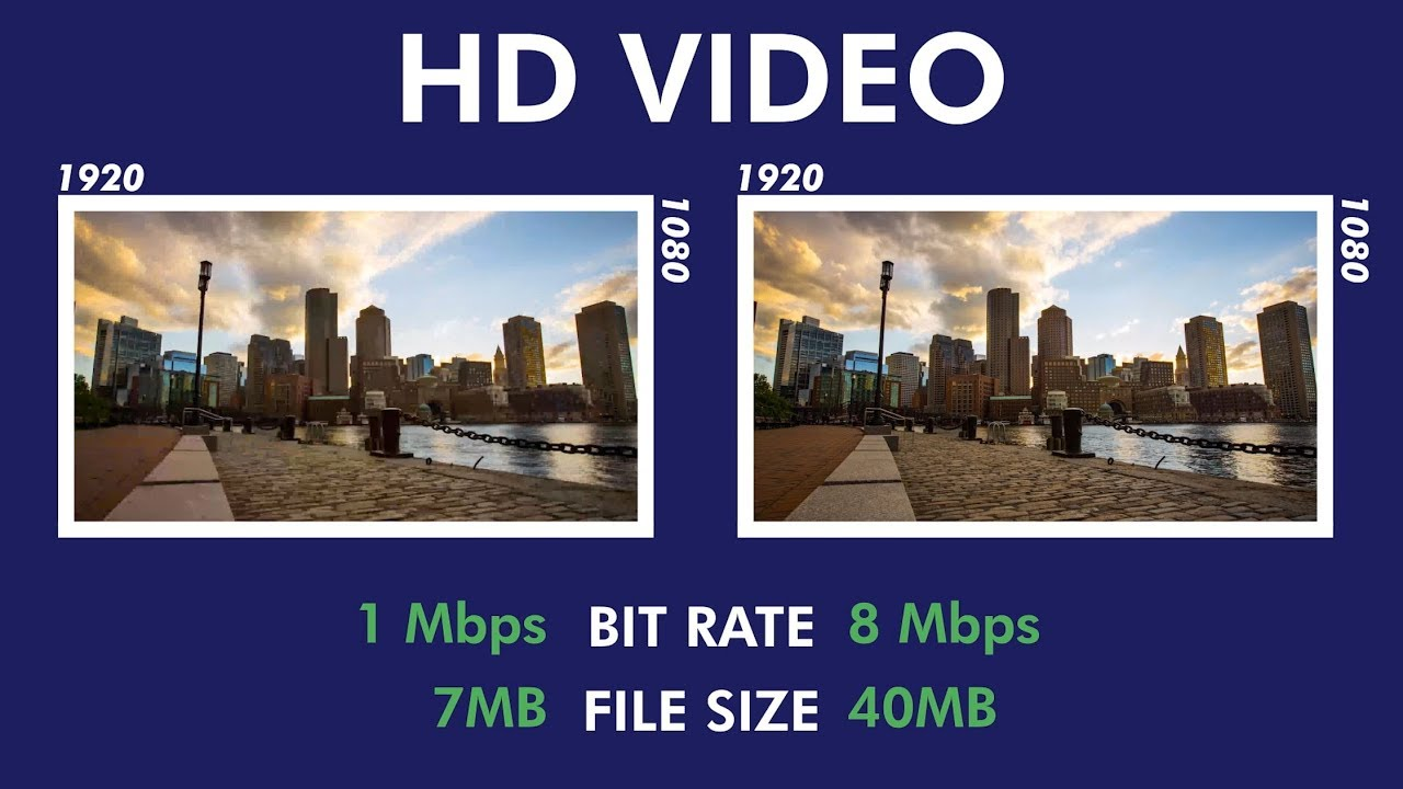 Video Bit Rate: An Easy Overview (2019)