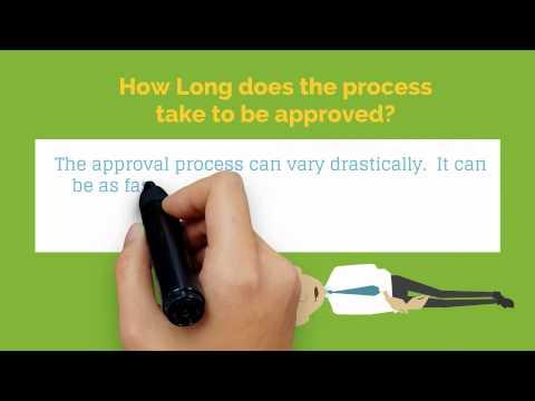 Student Loan Forgiveness Program - Do I Qualify?