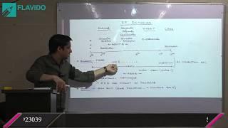 prelims-18-memorize-all-education-schemes-in-10mins-through-mindmap-diagrams-m-k-yadav