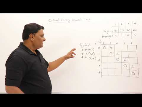 4.6 Optimal Binary Search Tree - Dynamic Programming