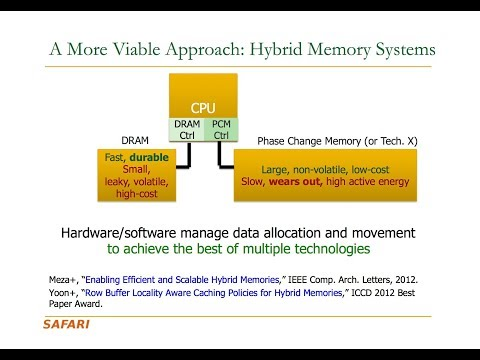 Computer Architecture - Lecture 7: Emerging Memory Technologies (ETH Zürich, Fall 2017)