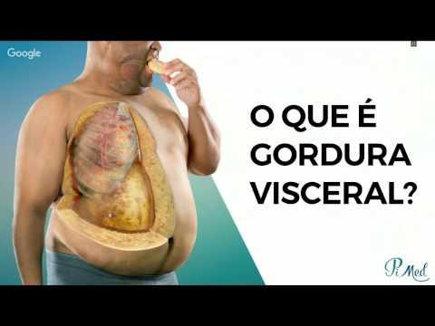 Gordura Visceral e a Gordura no Fígado! Gorduras que Matam! | Dr. Juliano Pimentel