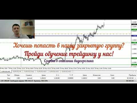 МОИ СДЕЛКИ по форекс паре EUR USD на 30 мая. Профит 5% за день