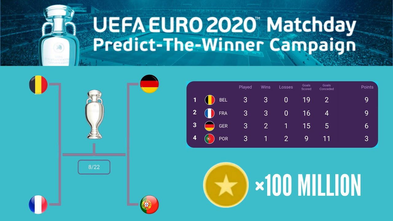 How To Get Free My Club Coins | UEFA EURO 2020™ Predict The Winner Campaign In Pes 2020 Mobile