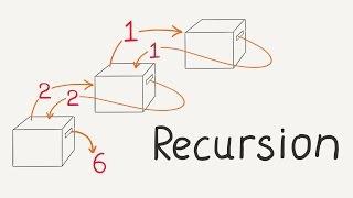Recursion and recursive functions / Intro to JavaScript ES6 programming, lesson 8