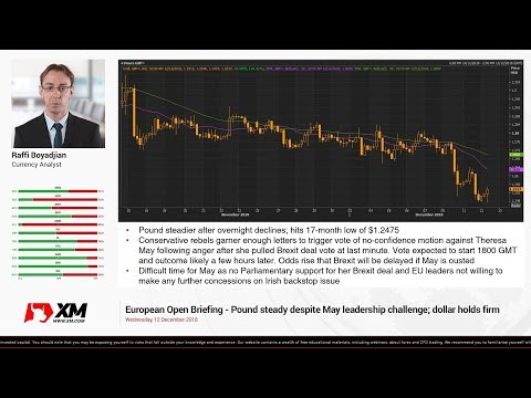 Forex News: 12/12/2018 - Pound steady despite May leadership challenge; dollar holds firm