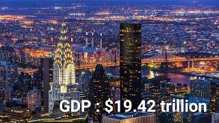 Top 10 Economies - Top 10 economies in the world 2017