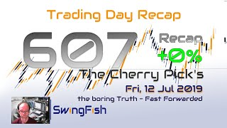 Forex Trading Day 607 Recap [+0.211%]