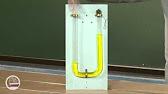 Трубка вентури (труба вентури, расходомер вентури) — устройство для измерения расхода или скорости потока газов и жидкостей, представляющее собой трубу с горловиной, включаемую в разрыв трубопровода. Имеет наименьшие потери давления среди сужающих поток расходомеров. Названа по.