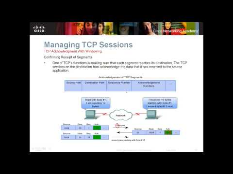 CCNA Academy Chapter 3  ( UDP -TCP) Part 2
