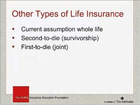 Insurance Coverages: Life and Health