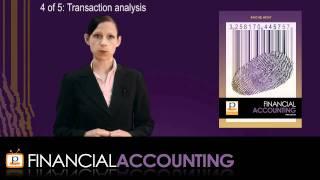 Financial Accounting - Hoofdstuk 1: Inleiding tot de boekhouding