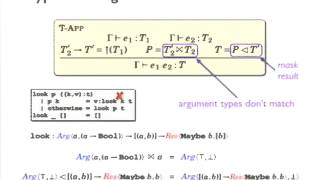 ICFP 2012.  Eric Walkenshaw:  An Error-Tolerant Type System for Variational Lambda Calculus.