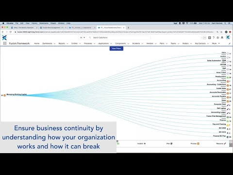 Fusion Framework System Quick Look