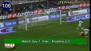 Christian Vieri - 142 goals in Serie A (part 4/4): 106-142 (Inter, Milan, Atalanta, Fiore 2003-2009)