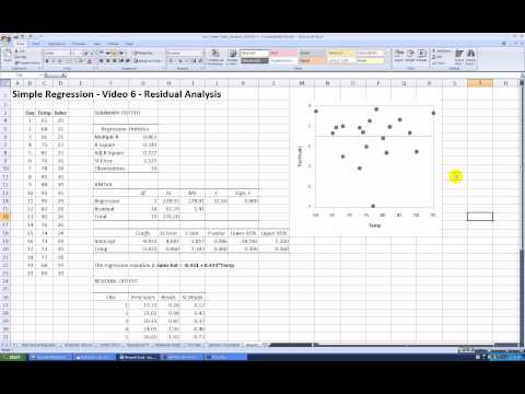 Residual Analysis of Simple Regression