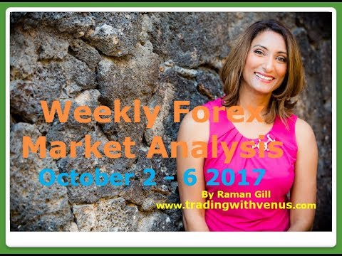 Weekly Forex Market Analysis   October 2   6 2017