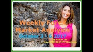 Weekly Forex Market Analysis   October 2   6 2017