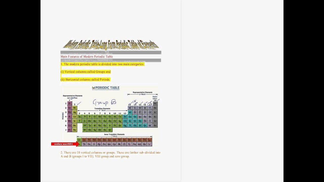 Ib chemistry hl periodic table youtube ib chemistry hl periodic table urtaz Choice Image