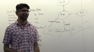 Mansoor Mohsin: Inside the Failover Manager
