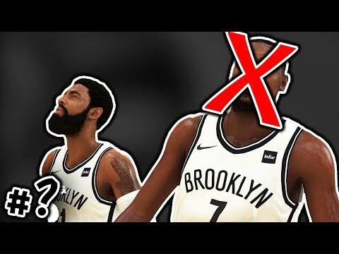10-best-teams-in-the-nba-for-2020-according-to-nba-2k19