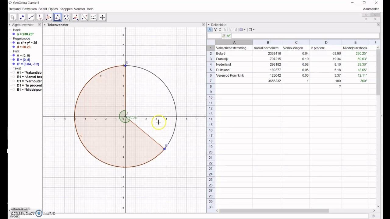 Een cirkeldiagram opstellen met Geogebra