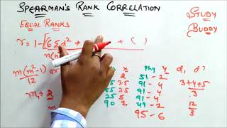 Rank correlation - Equal ranks