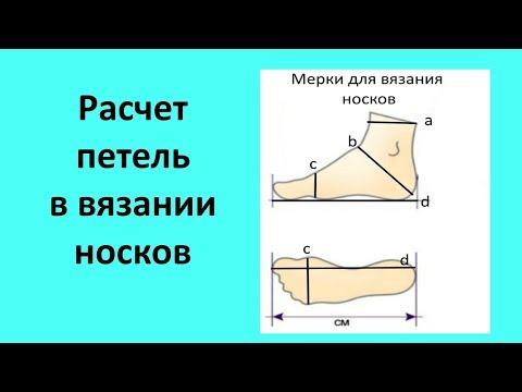 Как рассчитать петли на носок