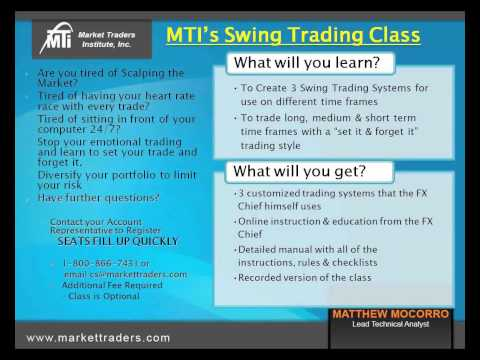 Market Traders Swing Trading Forex Course