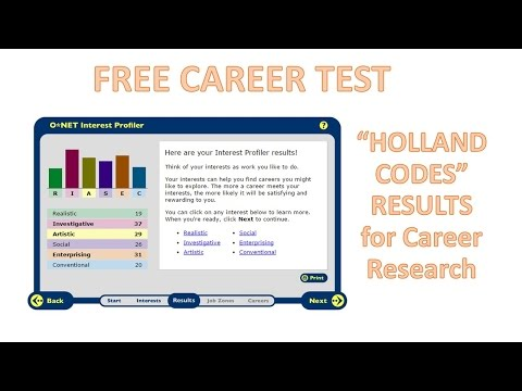 "FREE Career Test with Holland Codes by O*Net Interest Profiler ""RIASEC"" results"