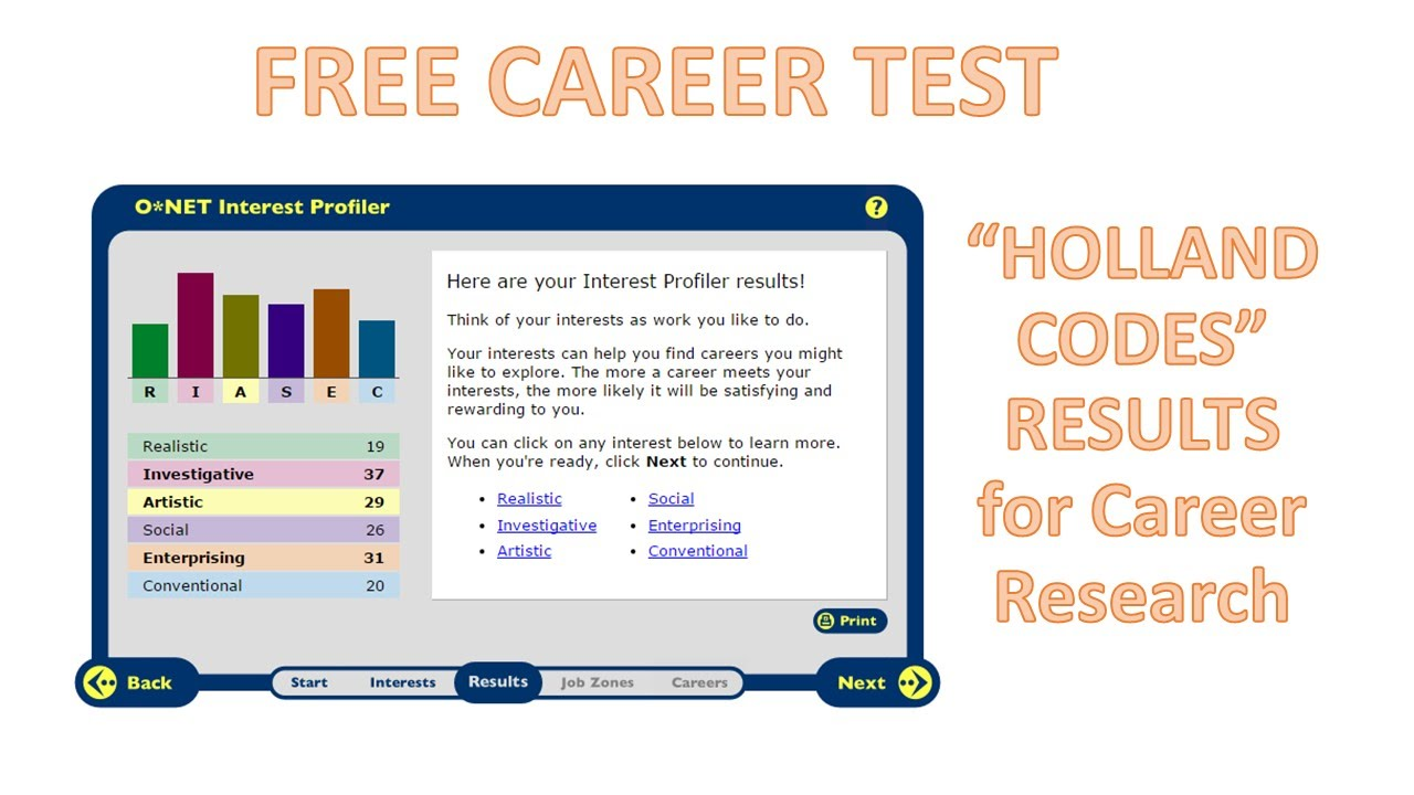 Marvelous FREE Career Test With Holland Codes By O*Net Interest Profiler U201cRIASECu201d  Results And Free Career Test