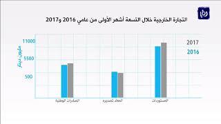 ارتفاع العجز في الميزان التجاري الأردني 11.2% في 9 أشهر