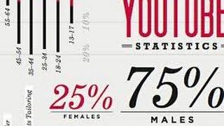 США 2361: Приколы Ютуба - пост-новогодняя статистика