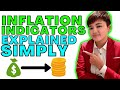 How Inflation Affects Forex Markets (CPI & PPI)