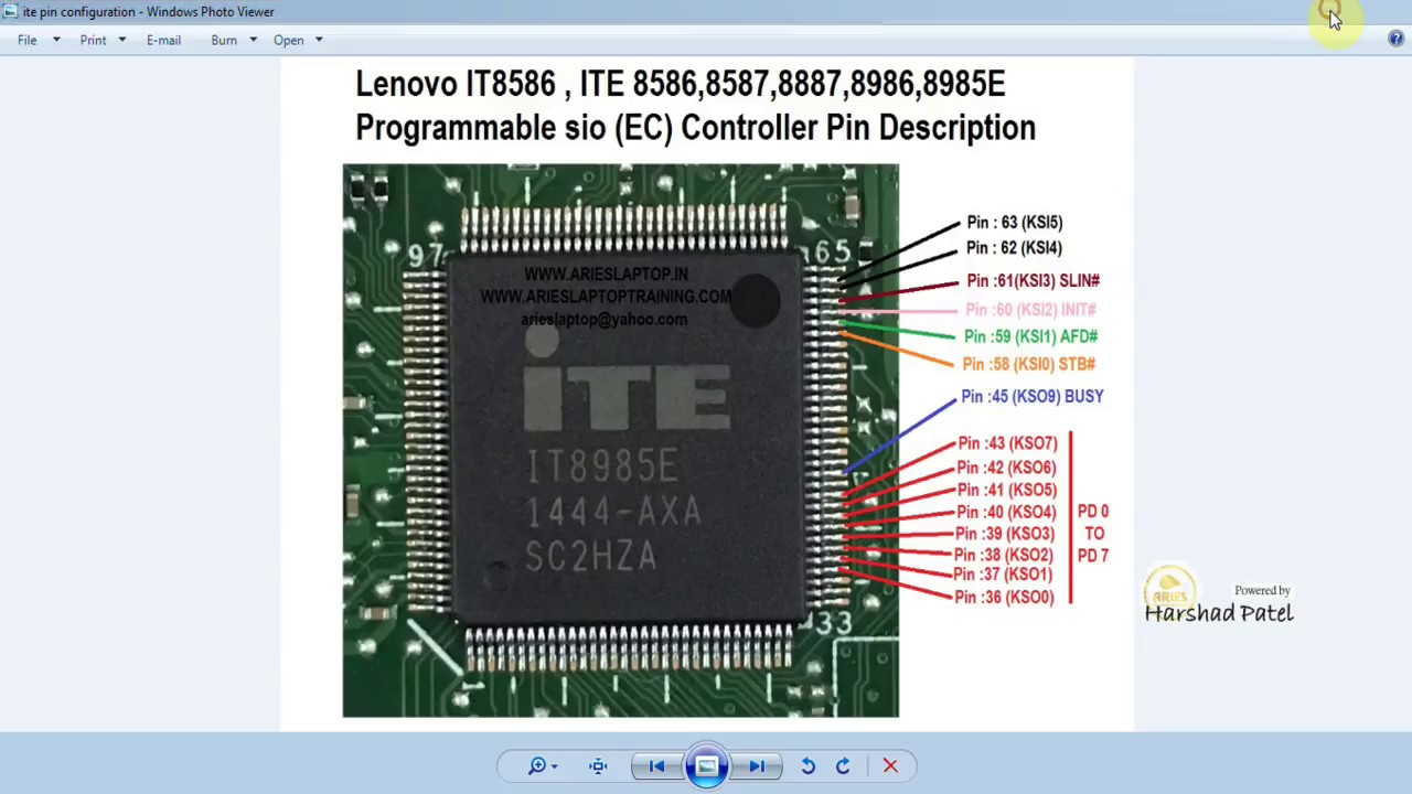 ITE ENE EC FILE EXTRACTOR