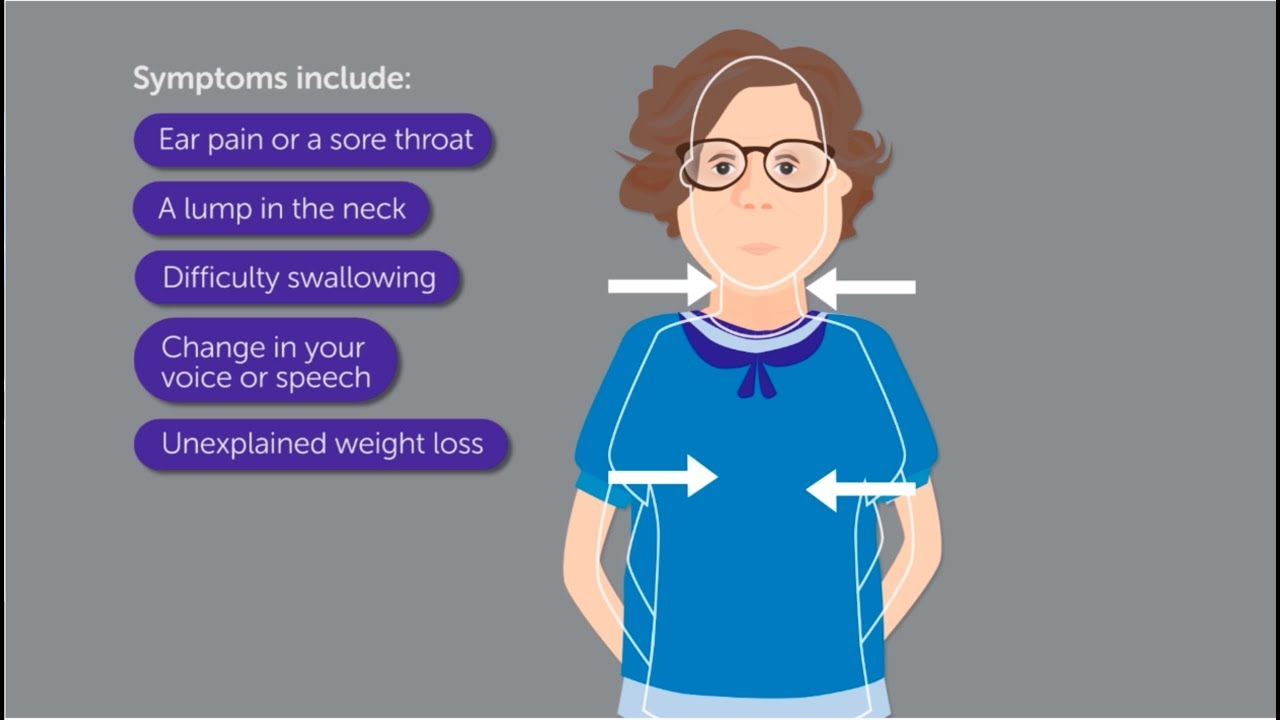 Throat Cancer Head And Neck Cancers Cancer Research Uk