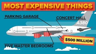Most Expensive Things in the World
