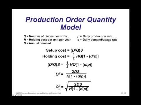 Inventory Management Economic Order Quantity