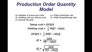 Inventory Cost Control