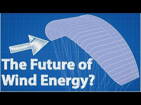 The Future of Wind Power? - Kite Power Systems
