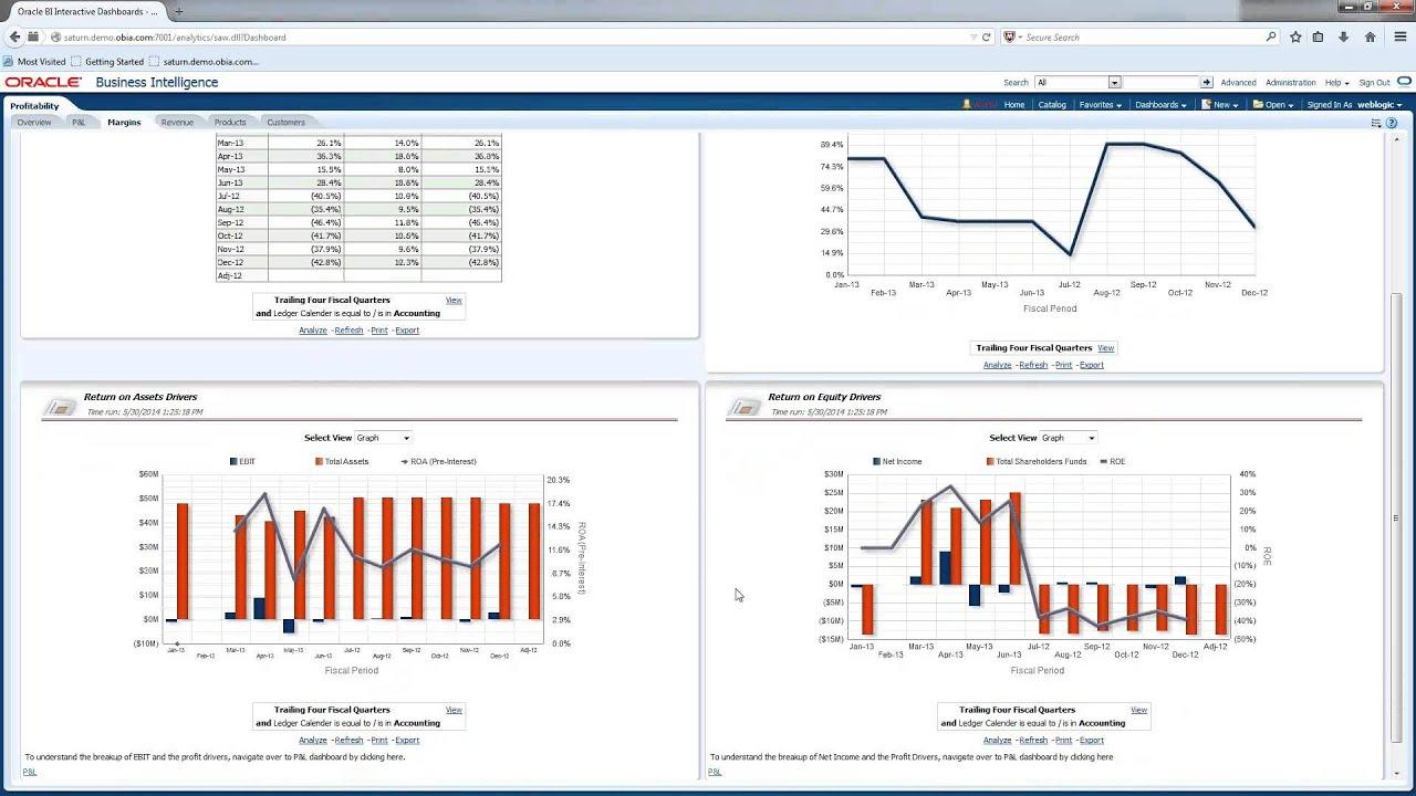 Financial Intelligence - Oracle BI Apps Financial Analytics - YouTube