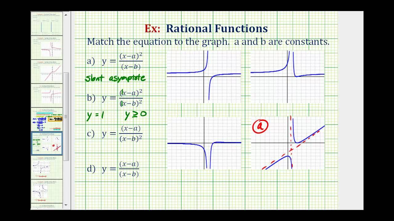 Rational Functions   College Algebra